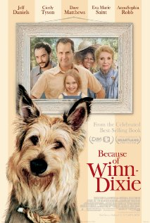 Because of Winn-Dixie (2005) DVD Release Date