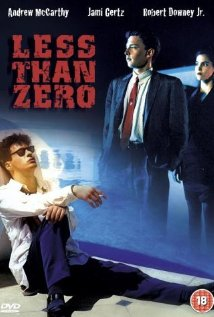 Less Than Zero (1987) DVD Release Date