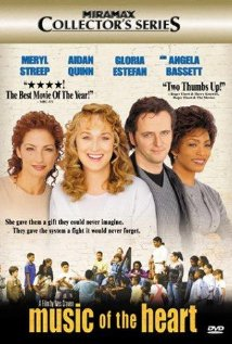 Music of the Heart (1999) DVD Release Date