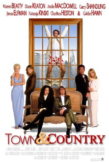 Town & Country (2001) DVD Release Date
