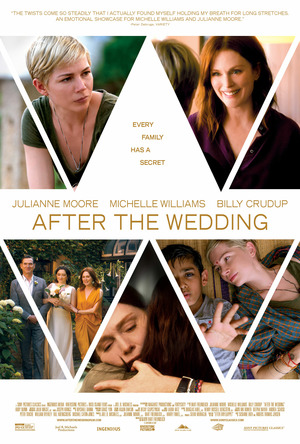 After the Wedding (2019) DVD Release Date