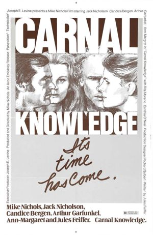 Carnal Knowledge (1971) DVD Release Date
