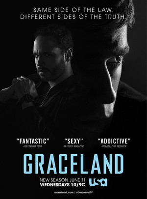 Graceland (TV Series 2013- ) DVD Release Date