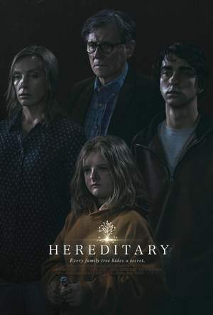 Hereditary (2018) DVD Release Date