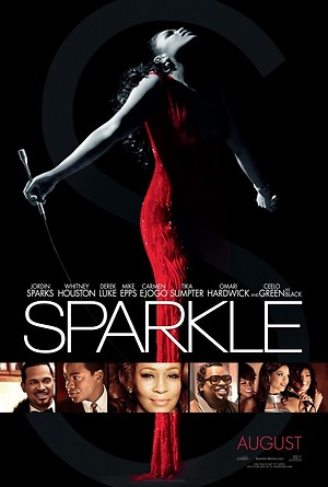 Sparkle (2012) DVD Release Date