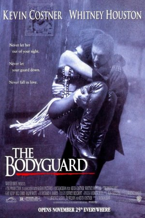 The Bodyguard (1992) DVD Release Date