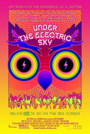 Under the Electric Sky (2014) DVD Release Date