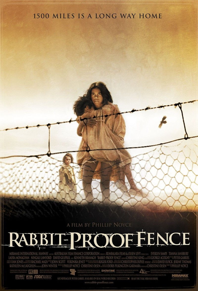 rabbit proof fence justice Back to bringing them home bringing them home 11 follow the rabbit-proof fence by doris pilkington - exploring the stories activity sheet.