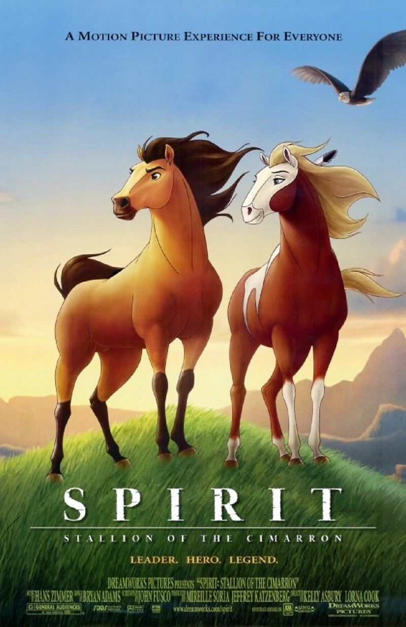 Spirit Stallion Of The Cimarron DVD Release Date