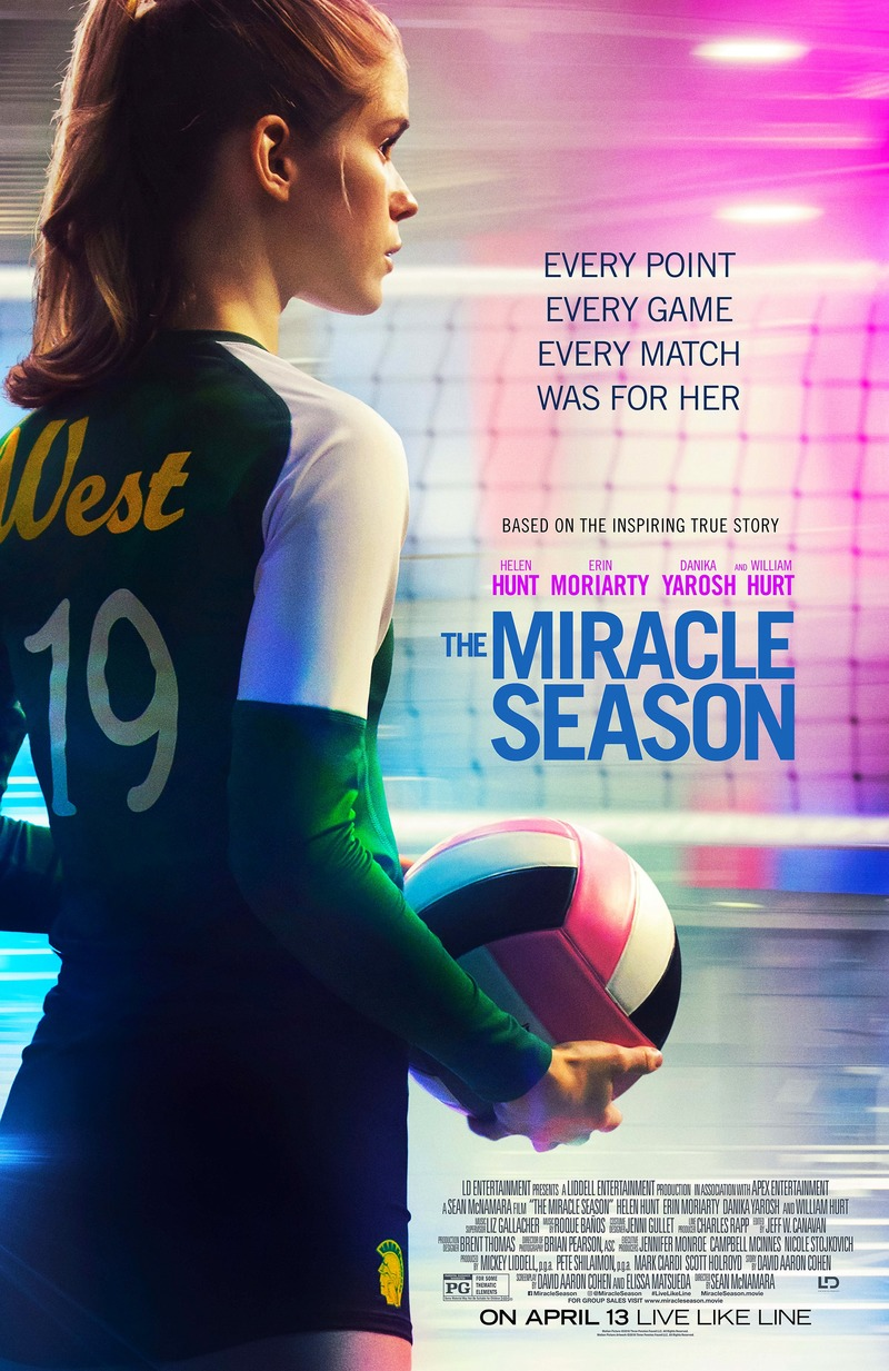 6 July 2018 Released Movie: The Miracle Season DVD Release Date July 31, 2018